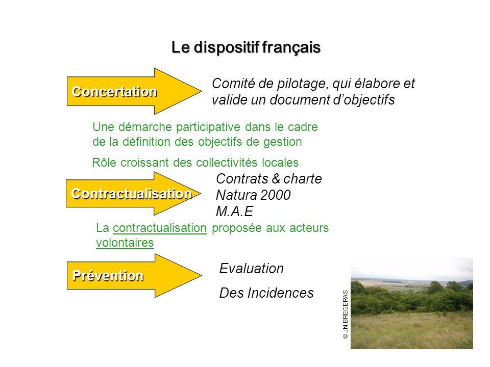Comité de pilotage, qui élabore et valide un document dobjectifs Contrats & charte Natura 2000 M.A.E Concertation Contractualisation © JN BREGERAS Le