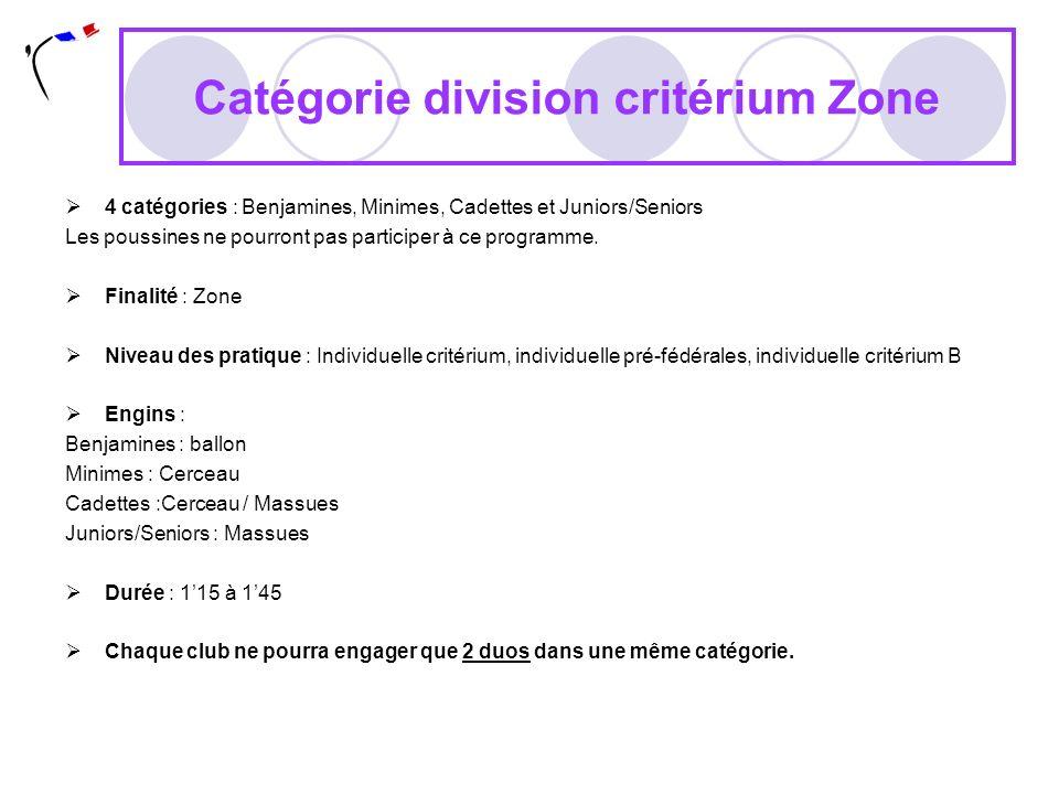 Catégorie division critérium Zone 4 catégories : Benjamines, Minimes, Cadettes et Juniors/Seniors Les poussines ne pourront pas participer à ce progra
