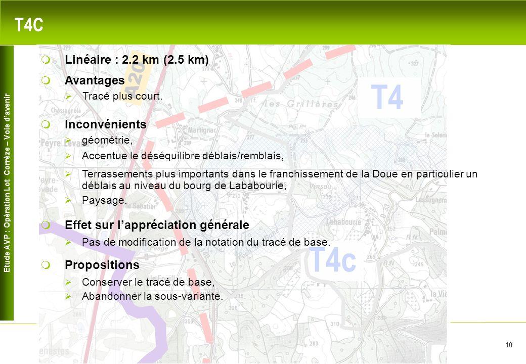 Etude AVP : Opération Lot Corrèze – Voie davenir 10 T4C Avantages Tracé plus court. Inconvénients Linéaire : 2.2 km (2.5 km) géométrie, Effet sur lapp