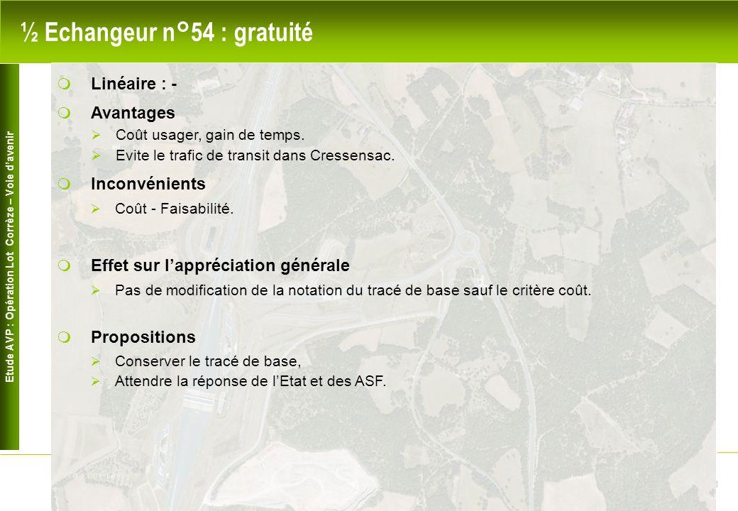 Etude AVP : Opération Lot Corrèze – Voie davenir 11 ½ Echangeur n°54 : gratuité Avantages Coût usager, gain de temps. Inconvénients Linéaire : - Effet