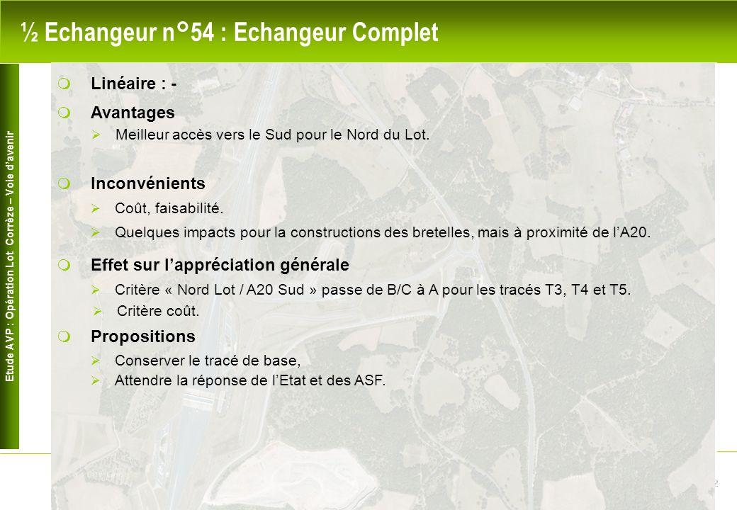 Etude AVP : Opération Lot Corrèze – Voie davenir 12 ½ Echangeur n°54 : Echangeur Complet Avantages Meilleur accès vers le Sud pour le Nord du Lot.
