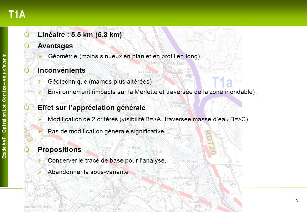 Etude AVP : Opération Lot Corrèze – Voie davenir 3 T1A Avantages Géométrie (moins sinueux en plan et en profil en long), Inconvénients Linéaire : 5.5 km (5.3 km) Géotechnique (marnes plus altérées), Environnement (impacts sur la Merlette et traversée de la zone inondable), Effet sur lappréciation générale Modification de 2 critères (visibilité B=>A, traversée masse deau B=>C) Pas de modification générale significative Propositions Conserver le tracé de base pour lanalyse, Abandonner la sous-variante