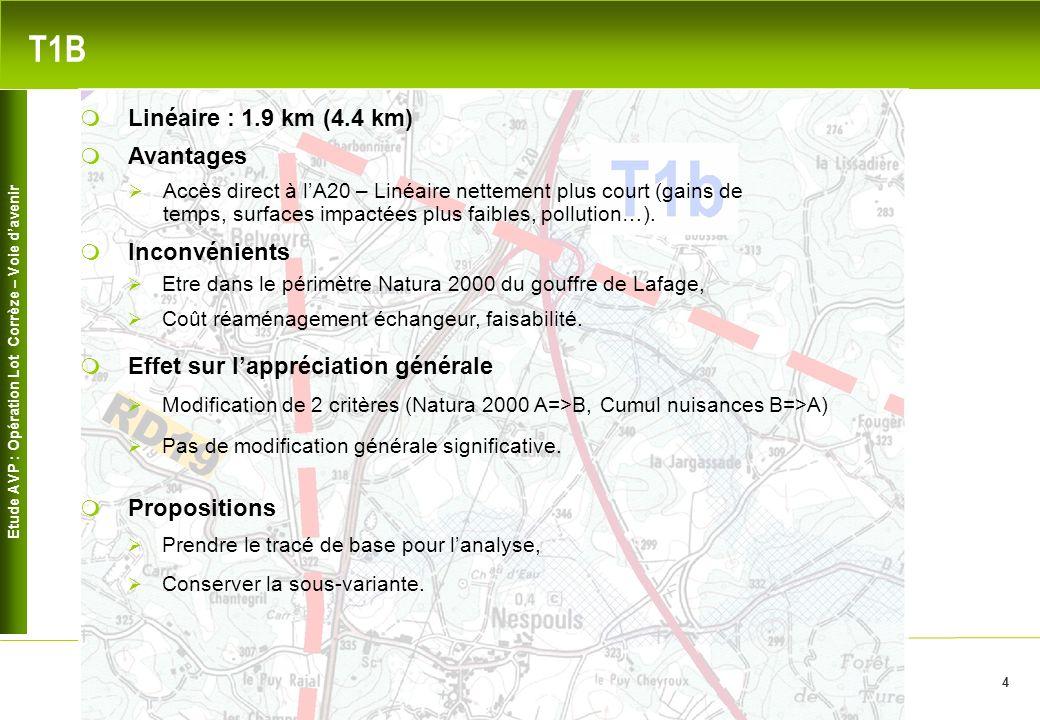 Etude AVP : Opération Lot Corrèze – Voie davenir 4 T1B Avantages Accès direct à lA20 – Linéaire nettement plus court (gains de temps, surfaces impacté