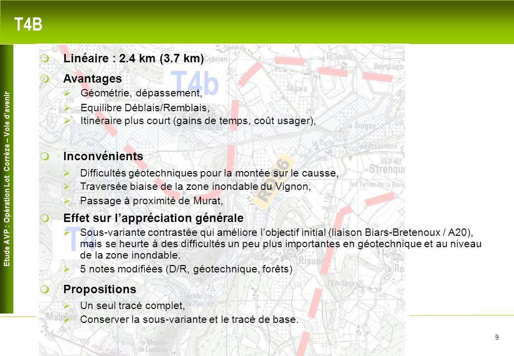 Etude AVP : Opération Lot Corrèze – Voie davenir 9 T4B Avantages Géométrie, dépassement, Inconvénients Linéaire : 2.4 km (3.7 km) Difficultés géotechniques pour la montée sur le causse, Effet sur lappréciation générale Sous-variante contrastée qui améliore lobjectif initial (liaison Biars-Bretenoux / A20), mais se heurte à des difficultés un peu plus importantes en géotechnique et au niveau de la zone inondable.