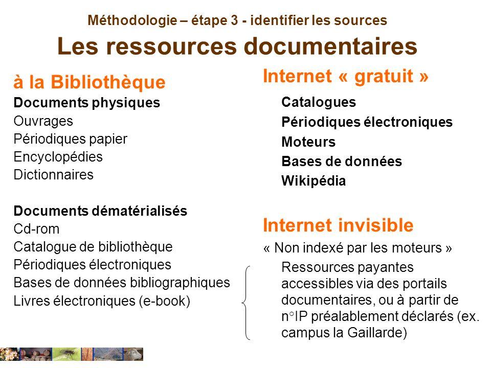 Méthodologie – étape 3 - identifier les sources Les ressources documentaires à la Bibliothèque Documents physiques Ouvrages Périodiques papier Encyclo