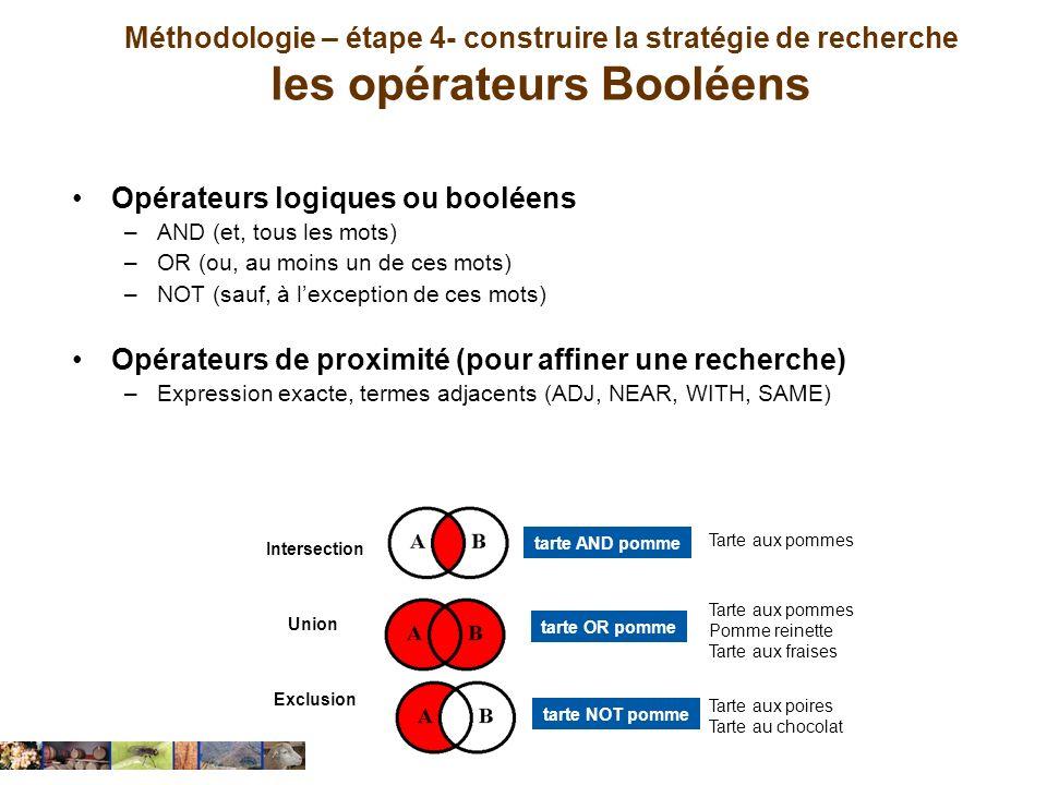 Méthodologie – étape 4- construire la stratégie de recherche les opérateurs Booléens Opérateurs logiques ou booléens –AND (et, tous les mots) –OR (ou,