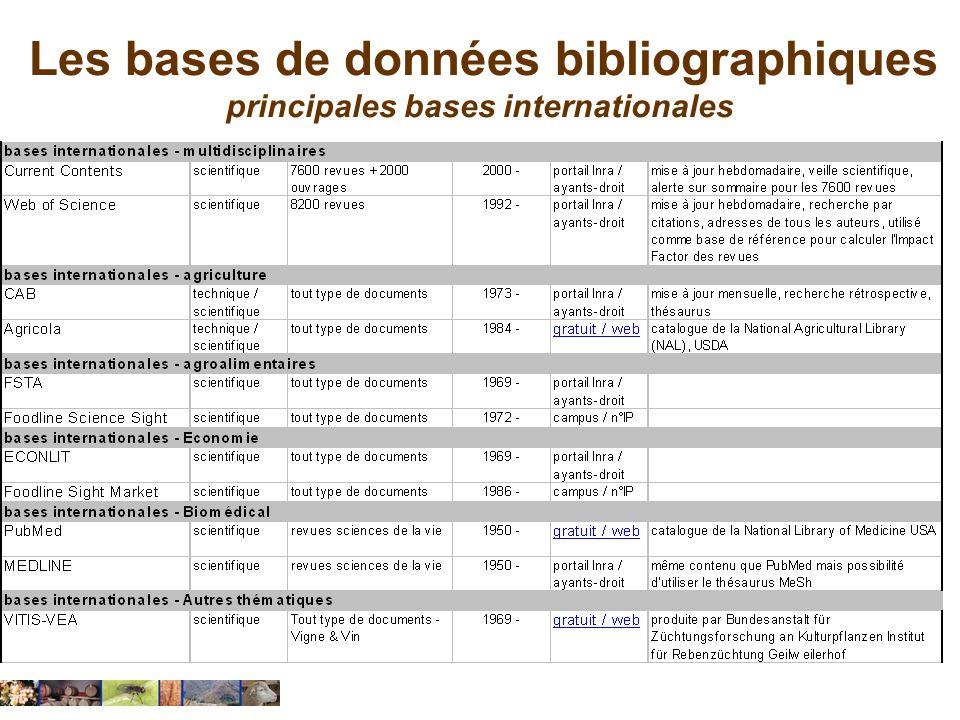 Les bases de données bibliographiques principales bases internationales