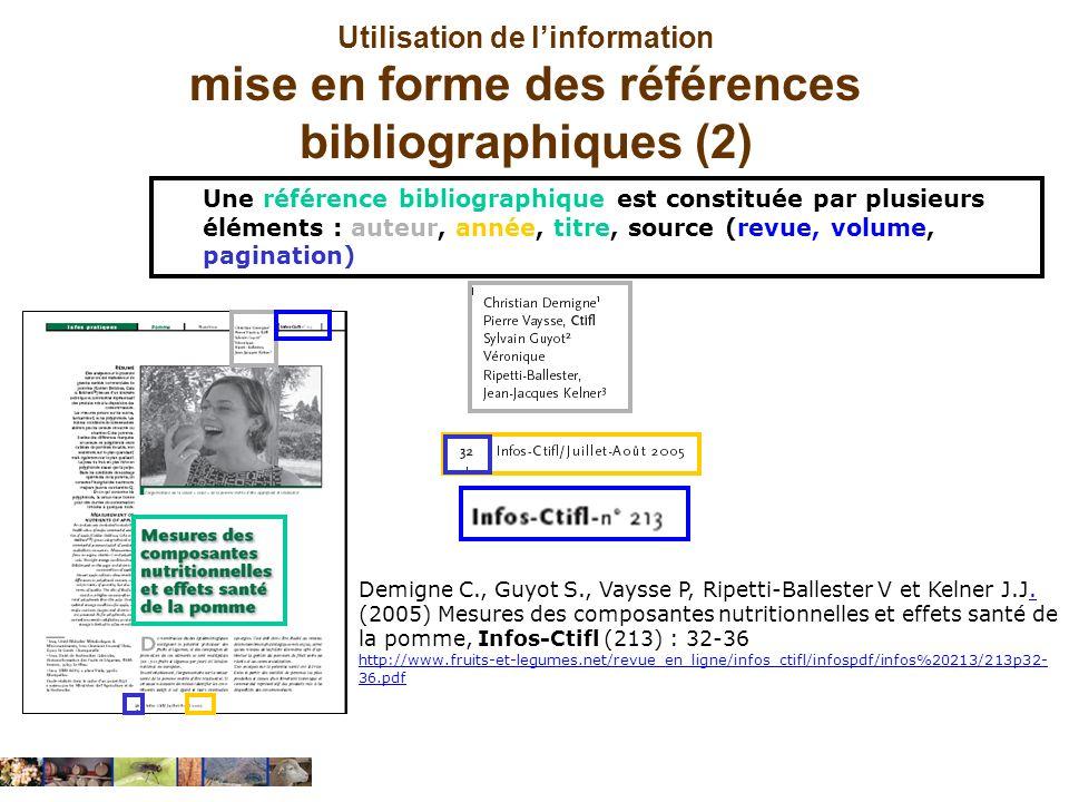 Utilisation de linformation mise en forme des références bibliographiques (2) Une référence bibliographique est constituée par plusieurs éléments : au