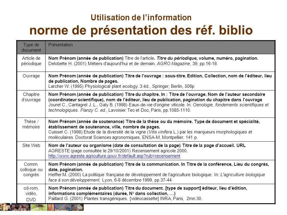 Utilisation de linformation norme de présentation des réf. biblio Type de document Présentation Article de périodique Nom Prénom (année de publication