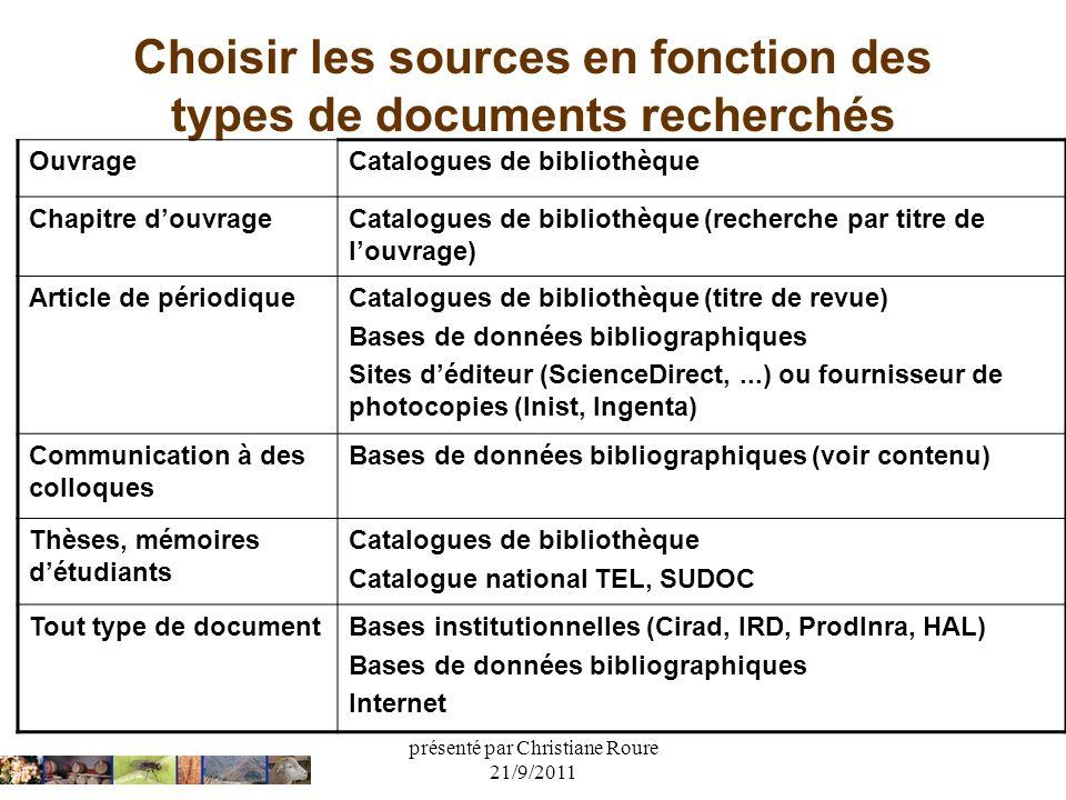 présenté par Christiane Roure 21/9/2011 Choisir les sources en fonction des types de documents recherchés OuvrageCatalogues de bibliothèque Chapitre d