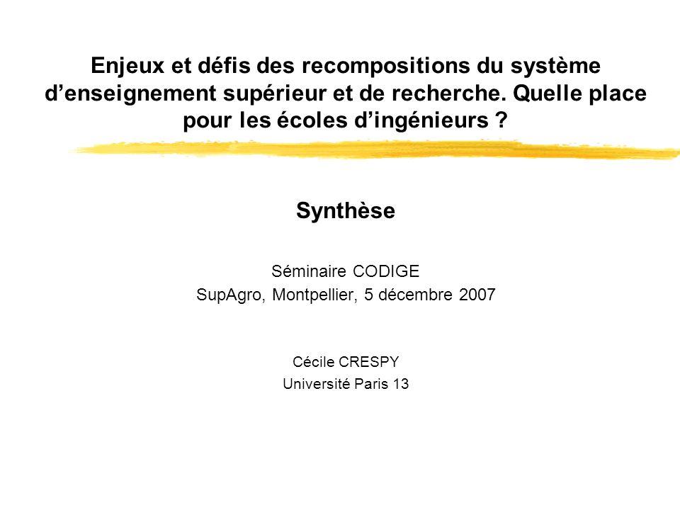 Enjeux et défis des recompositions du système denseignement supérieur et de recherche.