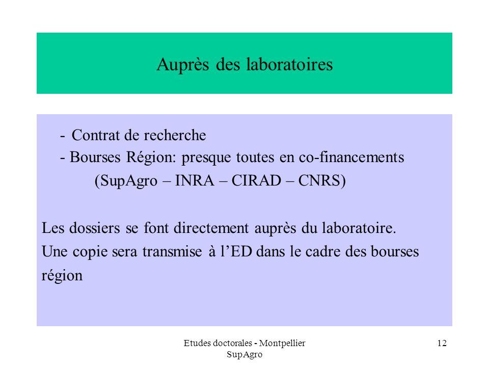 Etudes doctorales - Montpellier SupAgro 12 Auprès des laboratoires - Contrat de recherche - Bourses Région: presque toutes en co-financements (SupAgro