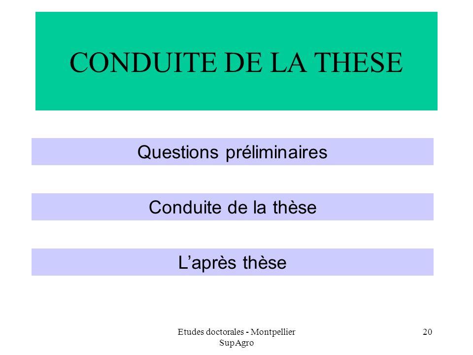 Etudes doctorales - Montpellier SupAgro 20 Questions préliminaires Conduite de la thèse Laprès thèse CONDUITE DE LA THESE