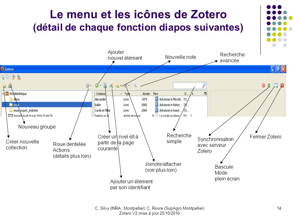 14C. Silvy (INRA, Montpellier) C. Roure (SupAgro Montpellier) Zotero V2 mise à jour 25/10/2010 Le menu et les icônes de Zotero (détail de chaque fonct