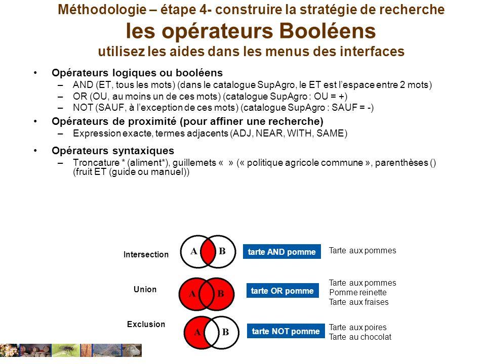 Méthodologie – étape 4- construire la stratégie de recherche les opérateurs Booléens utilisez les aides dans les menus des interfaces Opérateurs logiq