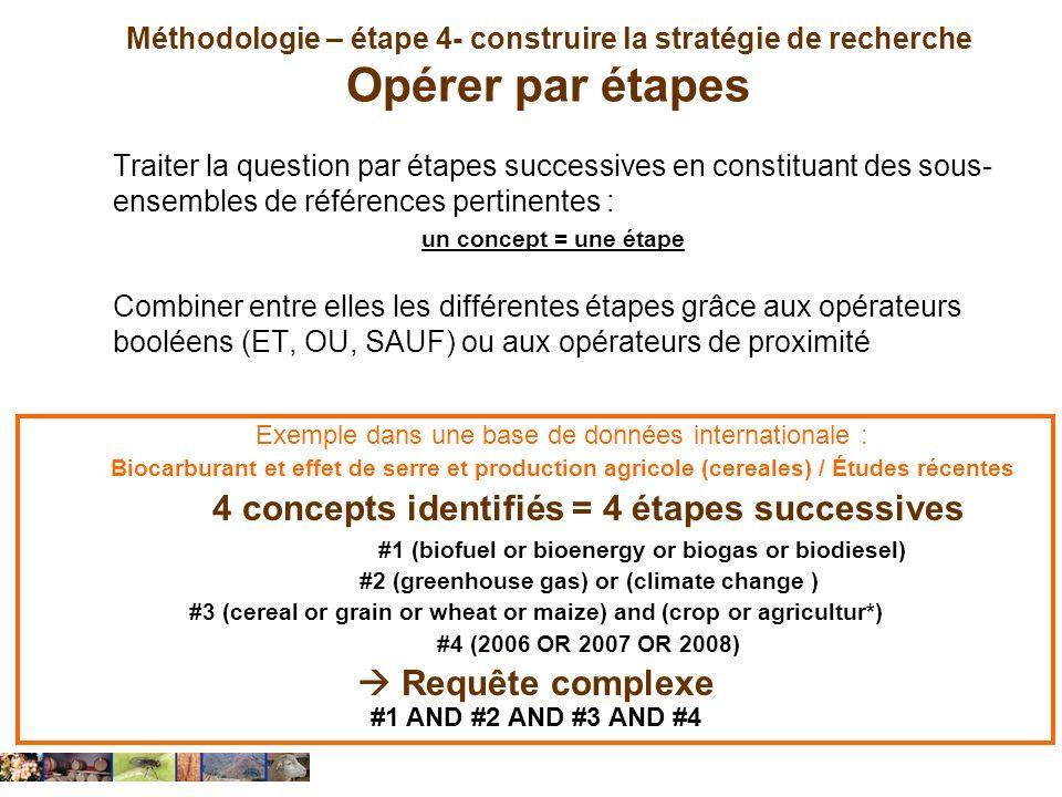 Méthodologie – étape 4- construire la stratégie de recherche Opérer par étapes Traiter la question par étapes successives en constituant des sous- ens
