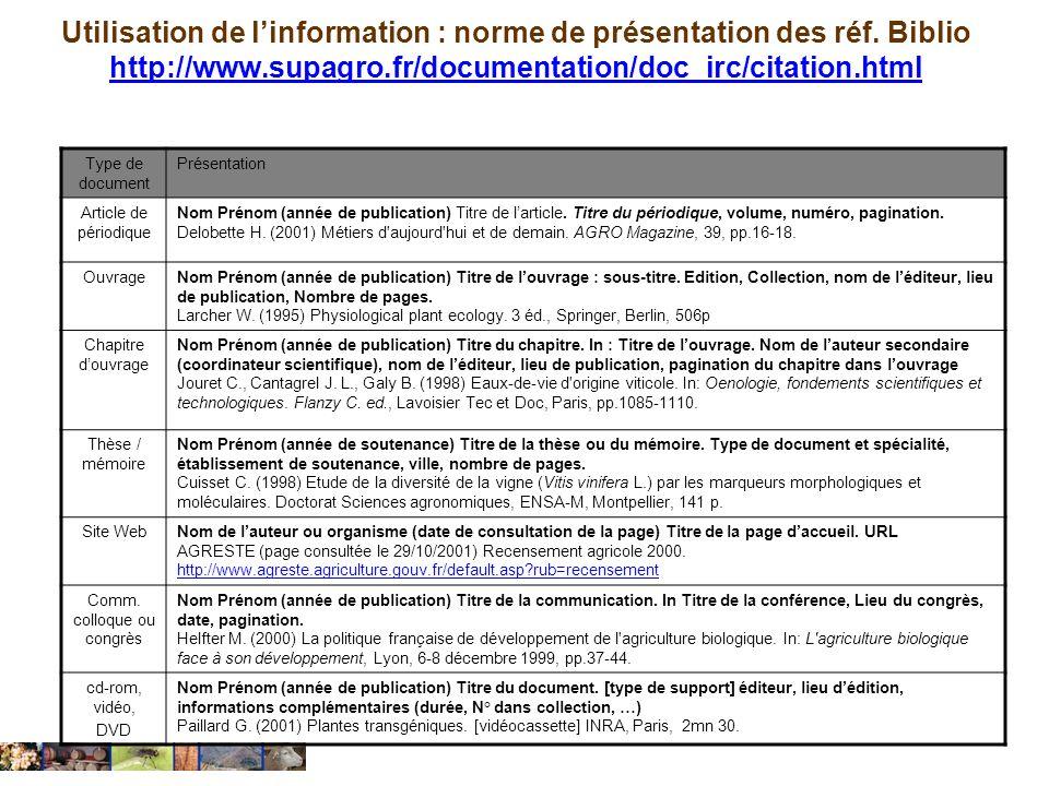 Utilisation de linformation : norme de présentation des réf. Biblio http://www.supagro.fr/documentation/doc_irc/citation.html http://www.supagro.fr/do