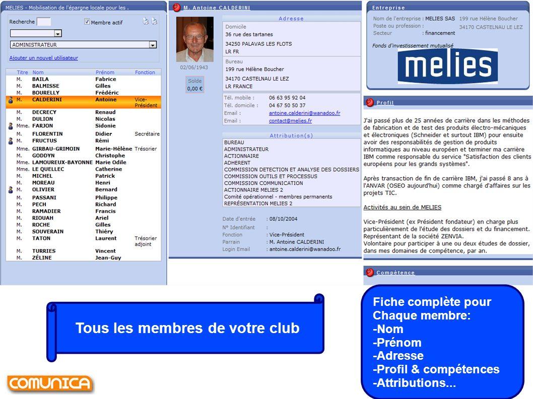 Fiche complète pour Chaque membre: -Nom -Prénom -Adresse -Profil & compétences -Attributions... Tous les membres de votre club