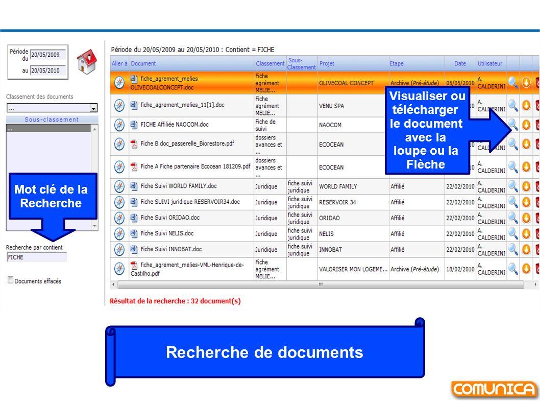 Recherche de documents Mot clé de la Recherche Visualiser ou télécharger le document avec la loupe ou la Flèche