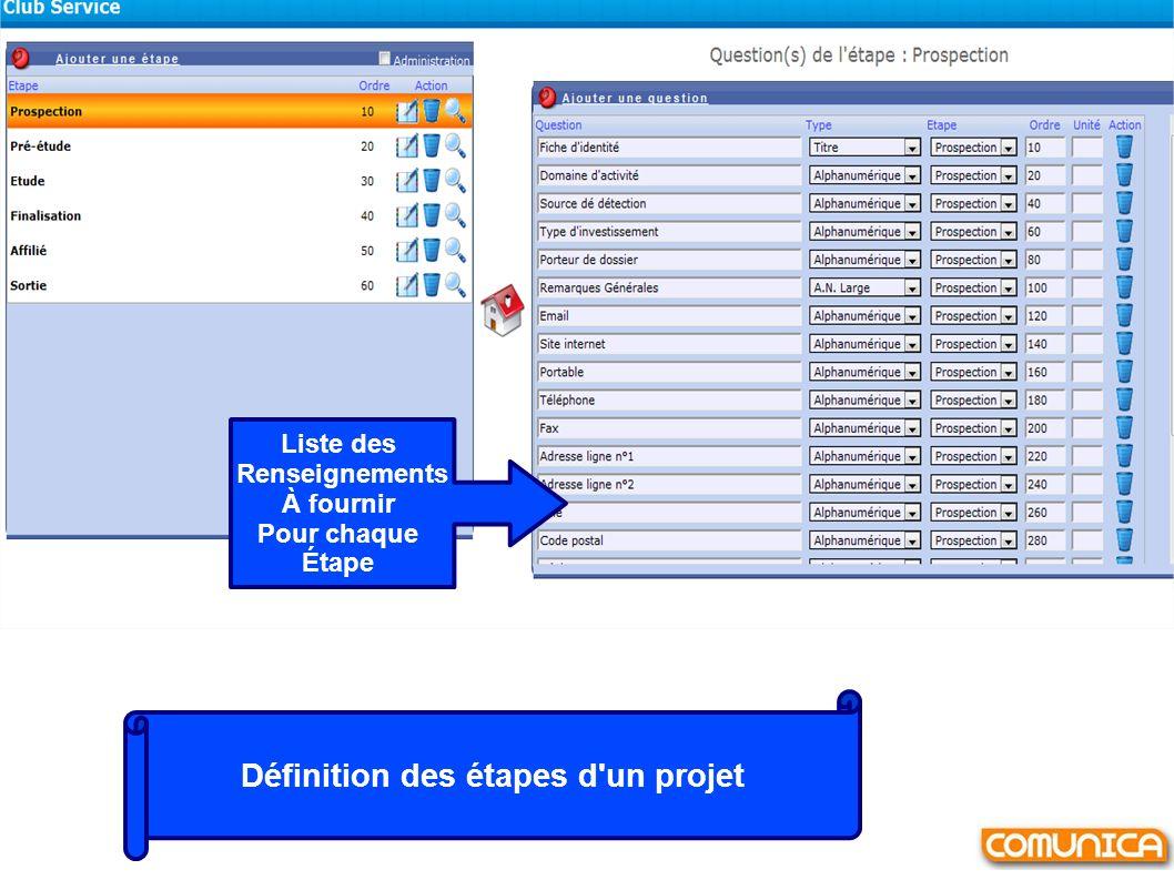 Définition des étapes d un projet Liste des Renseignements À fournir Pour chaque Étape