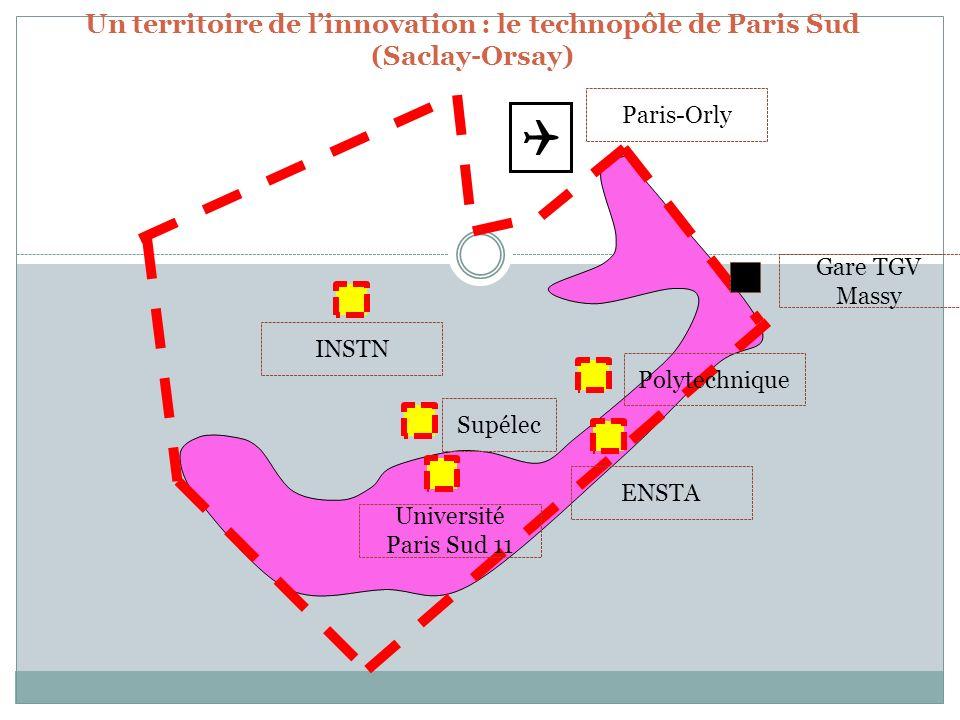 Un territoire de linnovation : le technopôle de Paris Sud (Saclay-Orsay) I – LES ATOUTS DU TERRITOIRE FAVORISANT L IMPLANTATION DU TECHNOPOLE Zones à forte urbanisation Université (Paris-Sud 11) et grandes écoles (Polytechnique, INSTN, Supélec) Infrastructures de transport : aéroport (Orly) et gare TGV II – MISE EN VALEUR ECONOMIQUE DU TERRITOIRE : LE TECHNÔPOLE PARIS SUD Cluster : incubateur dentreprises Centres de recherches publics Entreprises de Haute Technologie