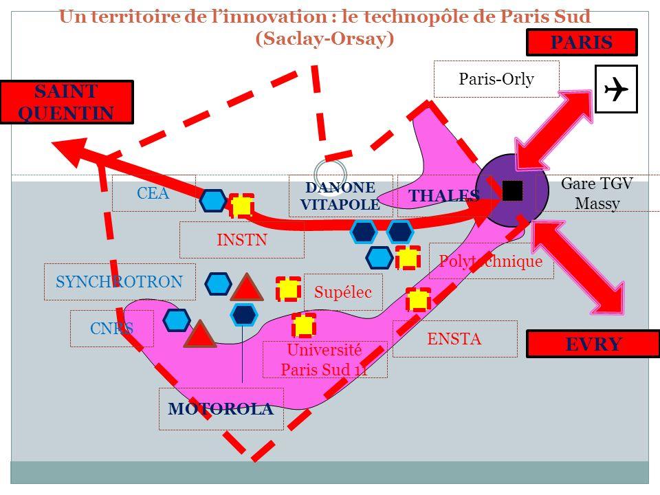 Un territoire de linnovation : le technopôle de Paris Sud (Saclay-Orsay) Université Paris Sud 11 ENSTA Polytechnique Supélec INSTN Paris-Orly Gare TGV