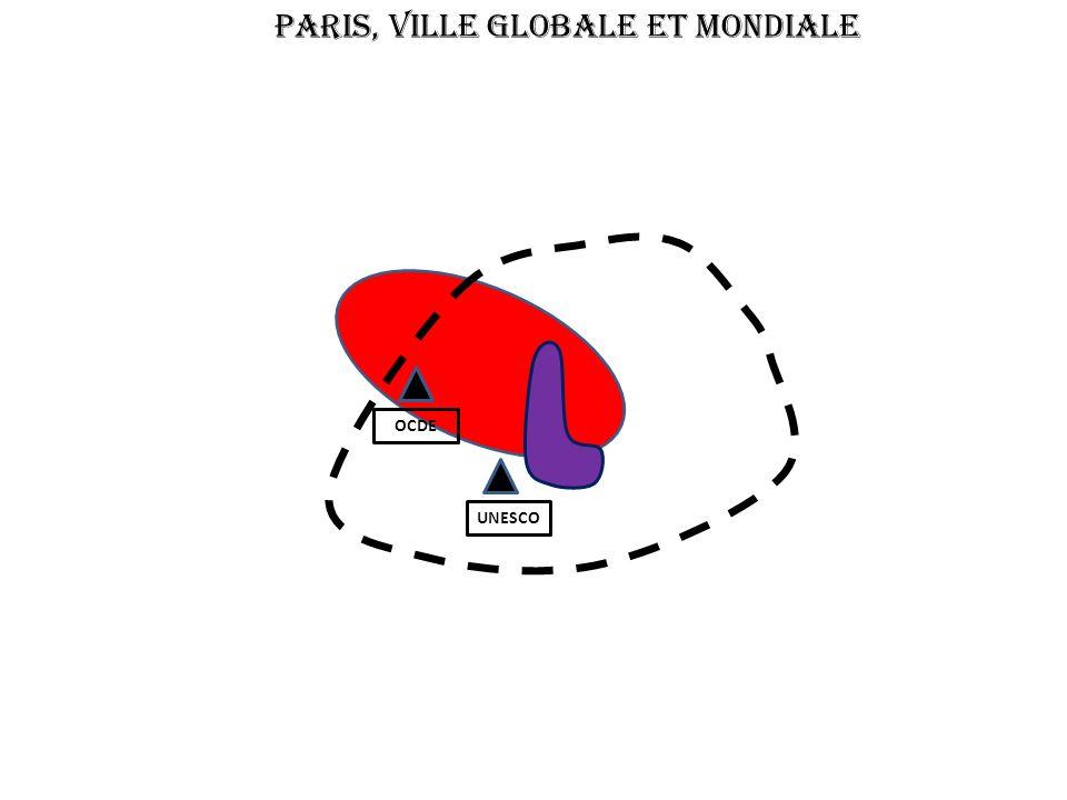 PARIS, VILLE GLOBALE ET MONDIALE OCDE UNESCO