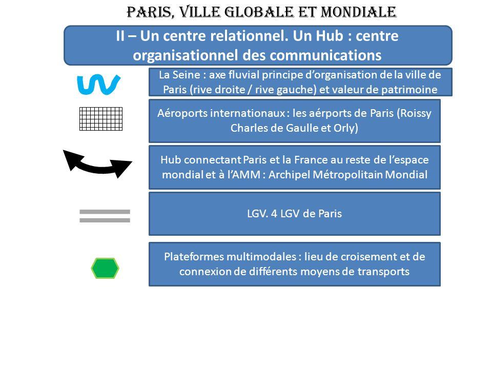 PARIS, VILLE GLOBALE ET MONDIALE La Seine : axe fluvial principe dorganisation de la ville de Paris (rive droite / rive gauche) et valeur de patrimoin
