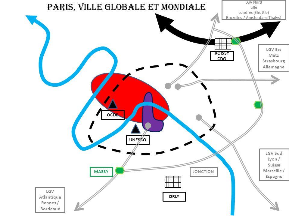 PARIS, VILLE GLOBALE ET MONDIALE OCDE UNESCO ROISSY CDG ORLY JONCTION LGV Atlantique Rennes / Bordeaux LGV Sud Lyon / Suisse Marseille / Espagne LGV E