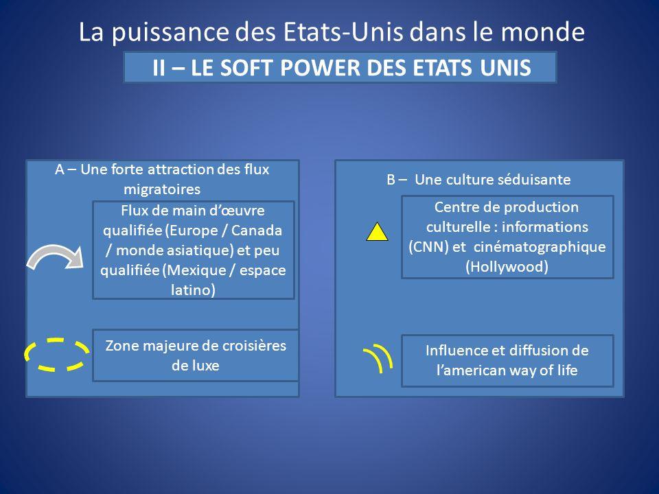 La puissance des Etats-Unis dans le monde OCEAN ATLANTIQUE OCEAN PACIFIQUE OCEAN INDIEN ETATS- UNIS CANADA MEXIQUE RUSSIE CHINE BRESIL JAPON EUROPE