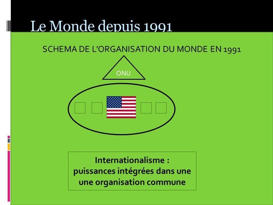 Le Monde depuis 1991 SCHEMA DE LORGANISATION DU MONDE EN 1991 Internationalisme : puissances intégrées dans une une organisation commune ONU