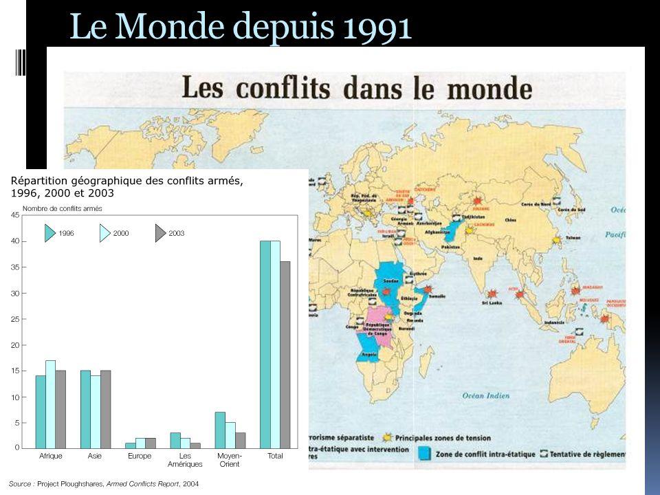 Le Monde depuis 1991 Lunilatéralisme la guerre en Irak Les Etats-Unis dAmérique ont lautorité souveraine dutiliser la force afin de garantir leur propre sûreté nationale.