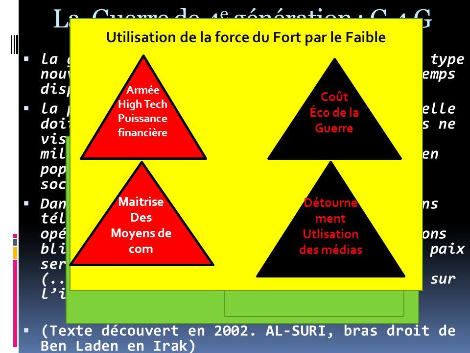 Le Monde depuis 1991 SCHEMA DE LORGANISATION DU MONDE A PARTIR DE 2001 Unilatéralisme : une puissance dominante / droit dimposer sa décision aux autres pays