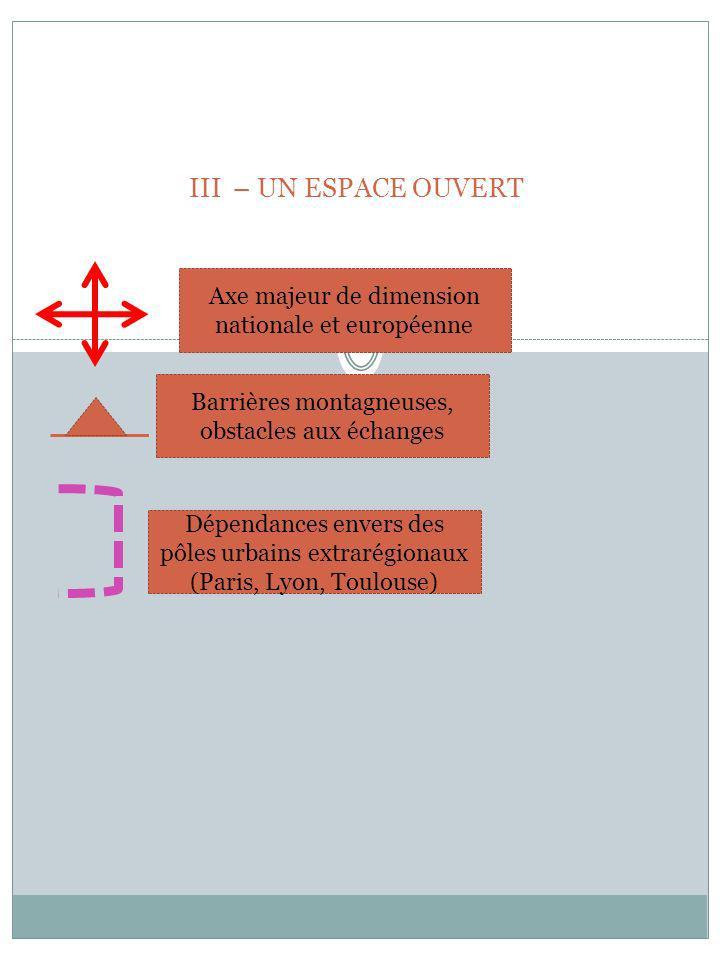 III – UN ESPACE OUVERT Axe majeur de dimension nationale et européenne Dépendances envers des pôles urbains extrarégionaux (Paris, Lyon, Toulouse) Bar