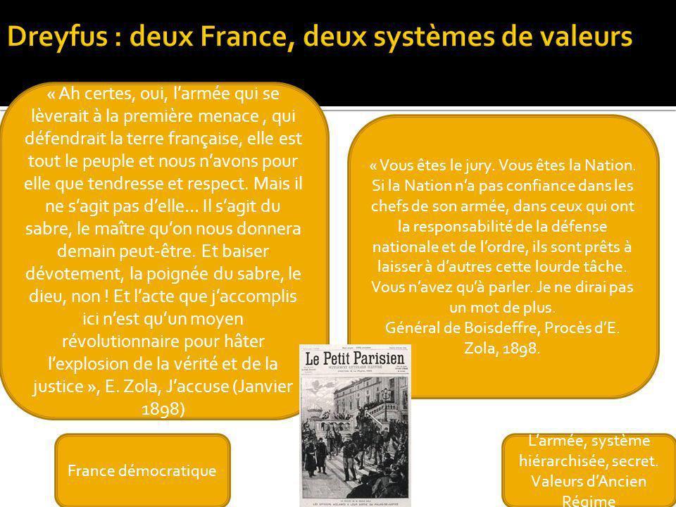 Larmée, système hiérarchisée, secret. Valeurs dAncien Régime France démocratique « Vous êtes le jury. Vous êtes la Nation. Si la Nation na pas confian