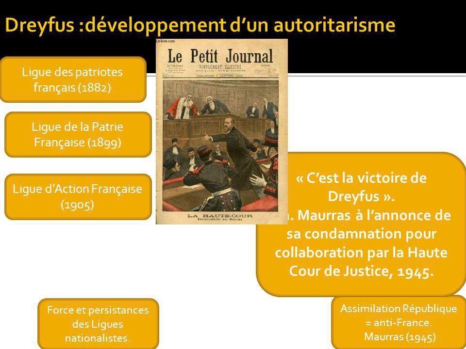 Assimilation République = anti-France. Maurras (1945) Force et persistances des Ligues nationalistes. « Cest la victoire de Dreyfus ». Ch. Maurras à l