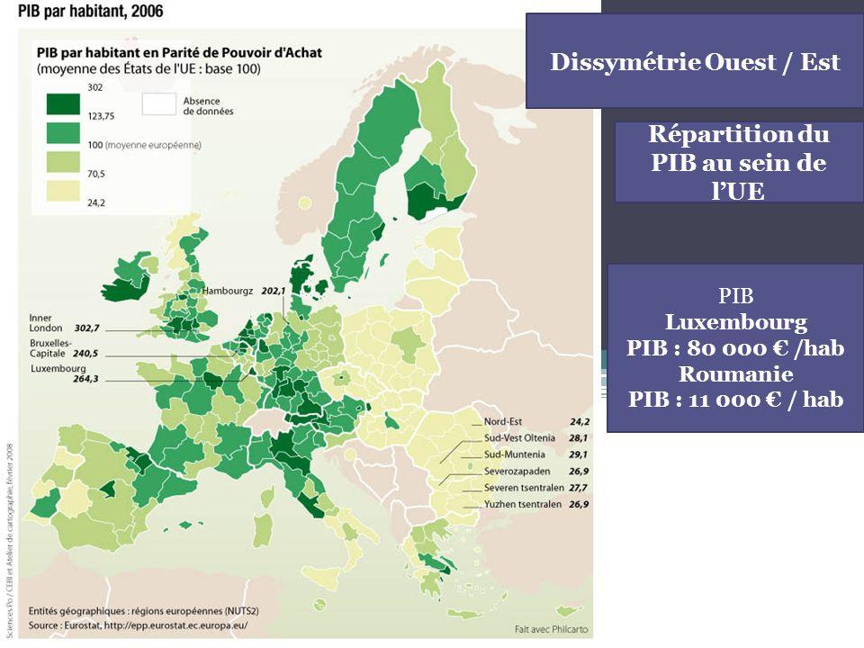 Répartition du PIB au sein de lUE PIB Luxembourg PIB : 80 000 /hab Roumanie PIB : 11 000 / hab Dissymétrie Ouest / Est