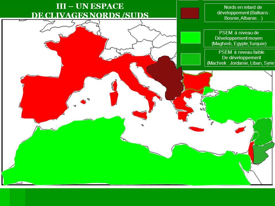 U.E et Israël : Nords à haut niveau de Développement (fort Et IDH) PSEM à niveau de Développement moyen (Maghreb, Egypte,Turquie) PSEM à niveau faible