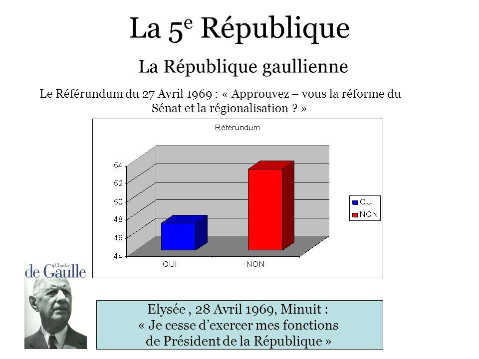 La 5 e République La République gaullienne Le Référundum du 27 Avril 1969 : « Approuvez – vous la réforme du Sénat et la régionalisation ? » Elysée, 2