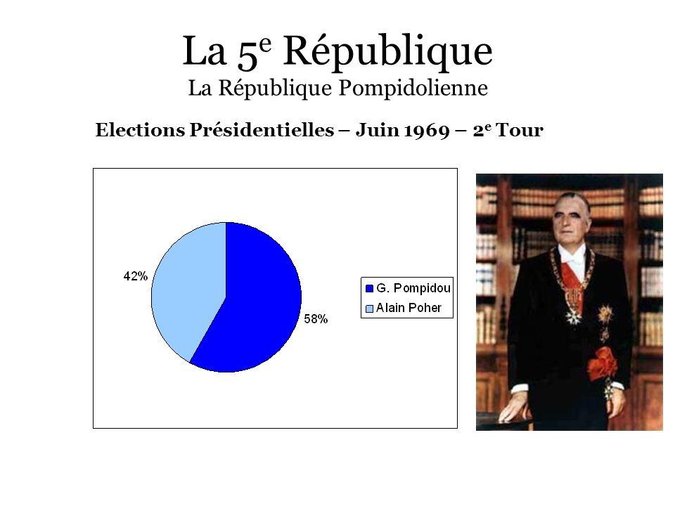 La 5 e République La République Pompidolienne Elections Présidentielles – Juin 1969 – 2 e Tour