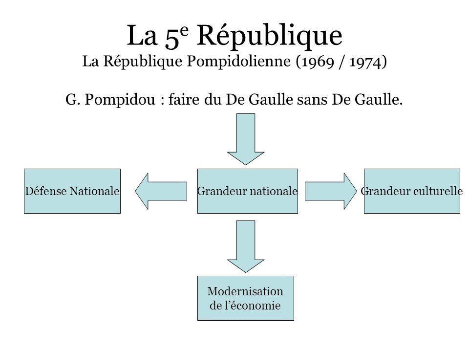 La 5 e République La République Pompidolienne (1969 / 1974) G. Pompidou : faire du De Gaulle sans De Gaulle. Défense NationaleGrandeur nationaleGrande