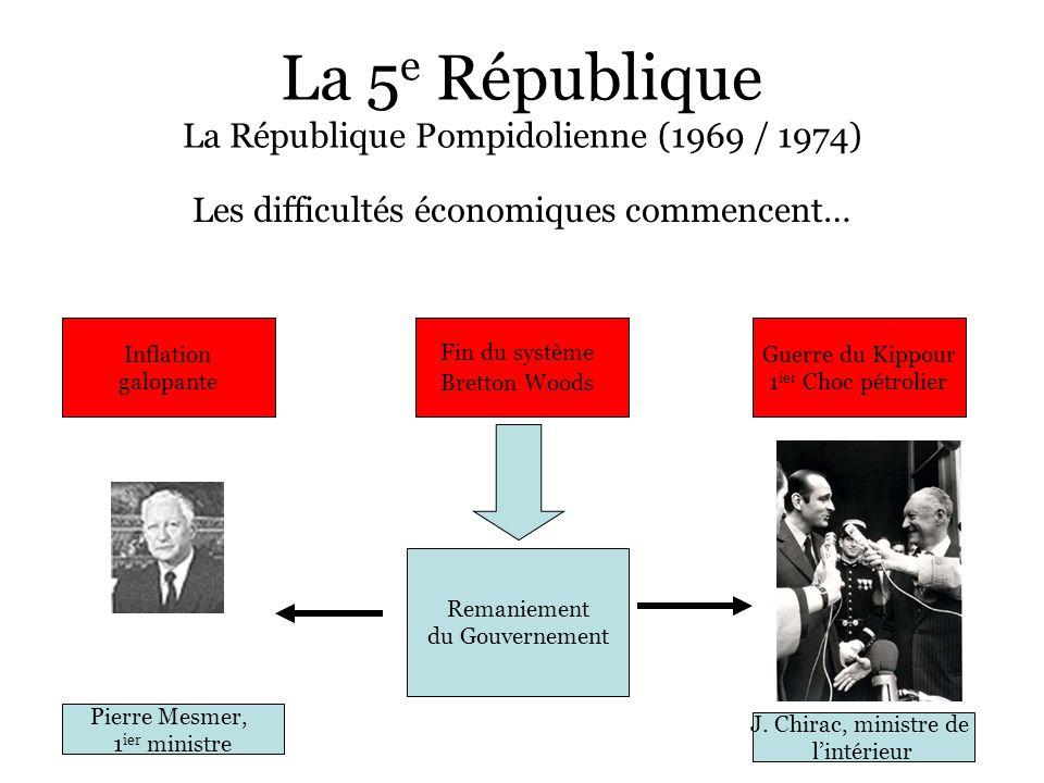 La 5 e République La République Pompidolienne (1969 / 1974) Les difficultés économiques commencent… Inflation galopante Fin du système Bretton Woods G