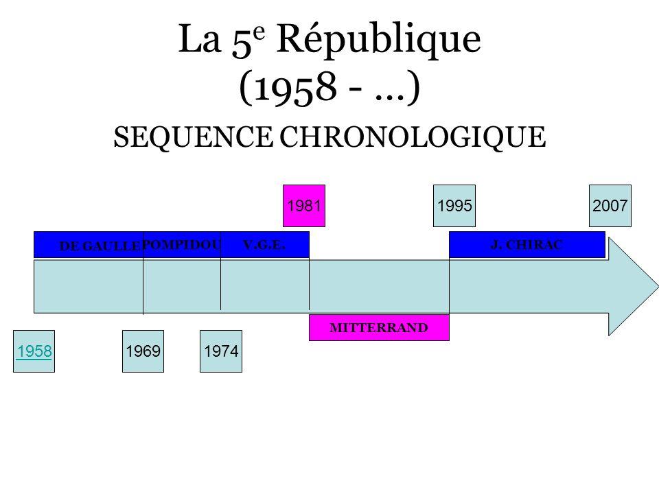 La 5 e République (1958 - …) SEQUENCE CHRONOLOGIQUE DE GAULLE POMPIDOUV.G.E. MITTERRAND J. CHIRAC 195819691974 198119952007