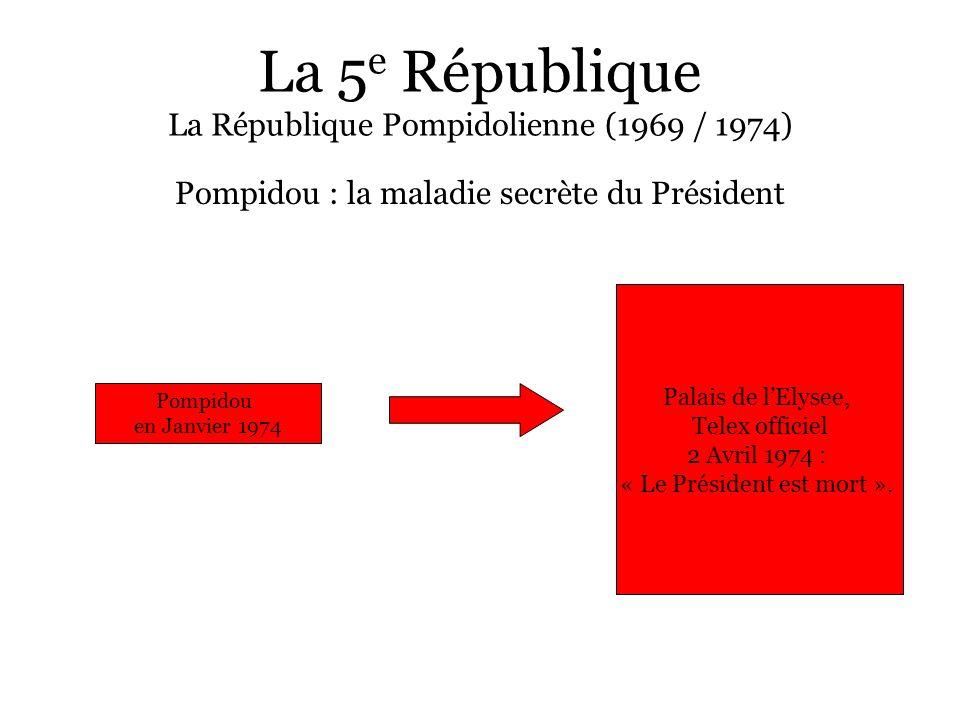 La 5 e République La République Pompidolienne (1969 / 1974) Pompidou : la maladie secrète du Président Pompidou en Janvier 1974 Palais de lElysee, Tel