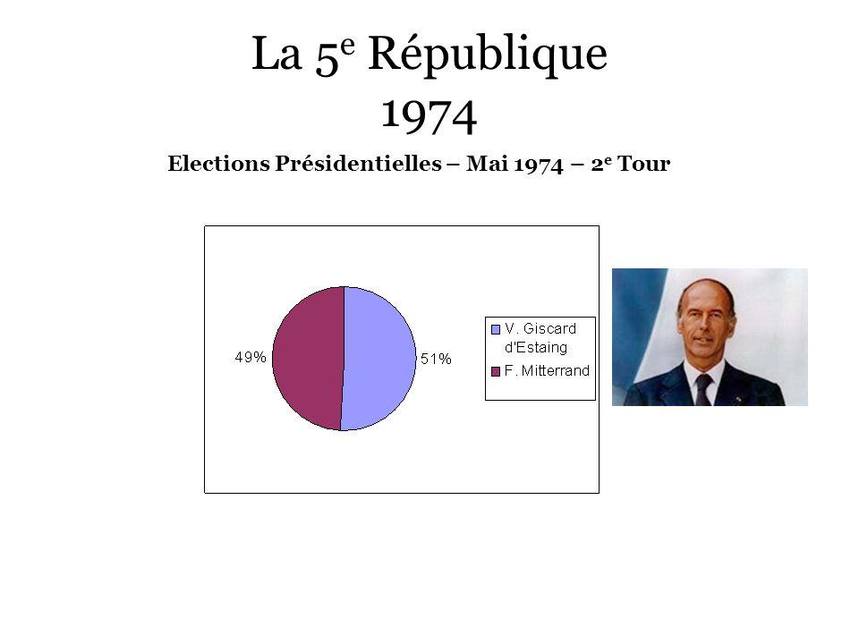 La 5 e République 1974 Elections Présidentielles – Mai 1974 – 2 e Tour