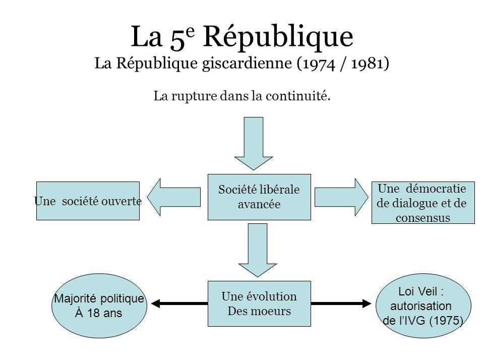 La 5 e République La République giscardienne (1974 / 1981) La rupture dans la continuité. Société libérale avancée Une démocratie de dialogue et de co