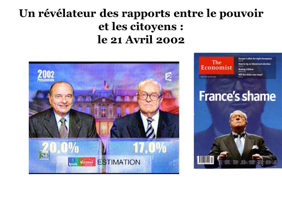 Un révélateur des rapports entre le pouvoir et les citoyens : le 21 Avril 2002