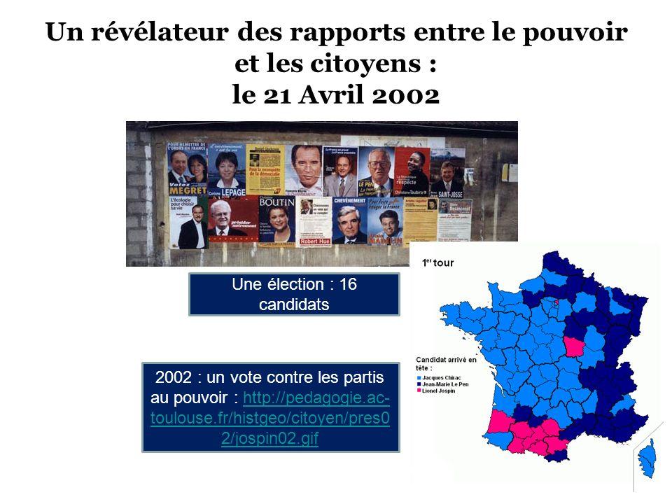 Un révélateur des rapports entre le pouvoir et les citoyens : le 21 Avril 2002 Une élection : 16 candidats 2002 : un vote contre les partis au pouvoir