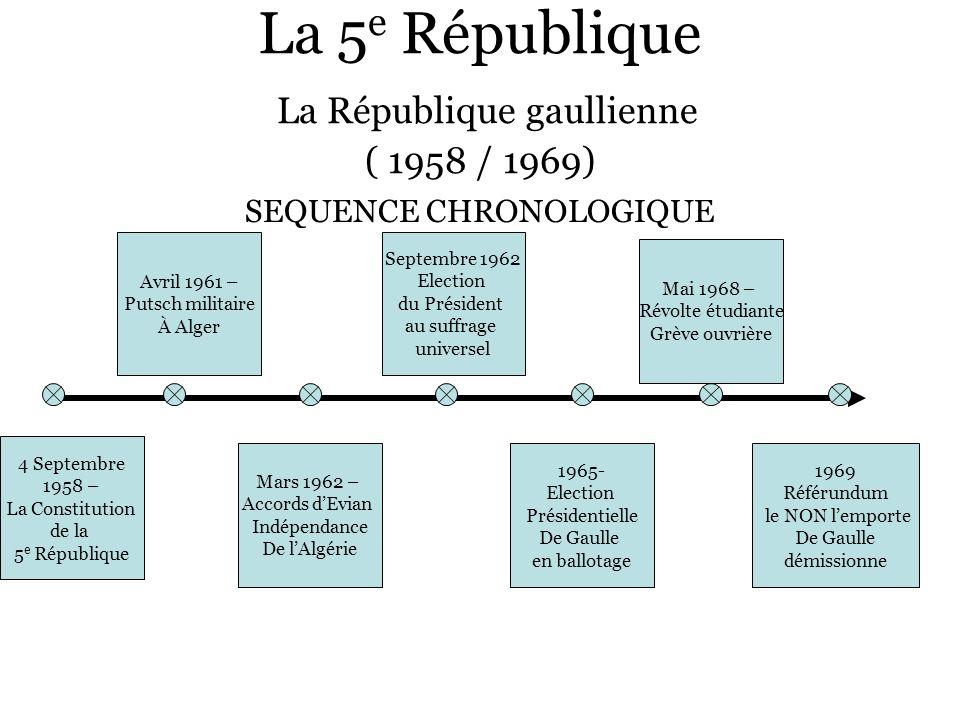 La 5 e République La République gaullienne ( 1958 / 1969) SEQUENCE CHRONOLOGIQUE 4 Septembre 1958 – La Constitution de la 5 e République Avril 1961 –