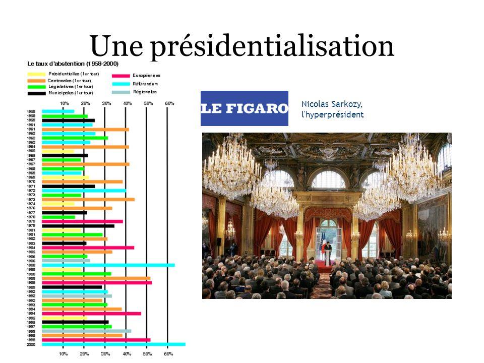 Une présidentialisation Nicolas Sarkozy, l'hyperprésident